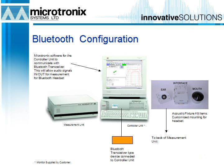 Bluetooth Headset Solution